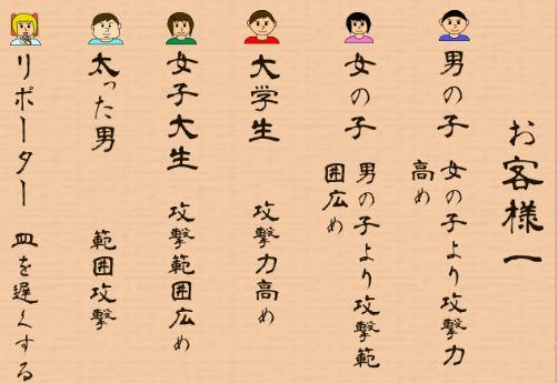 寿司ゲーム