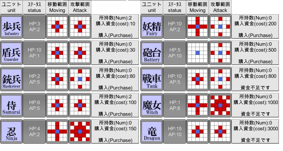 戦闘将棋ゲーム